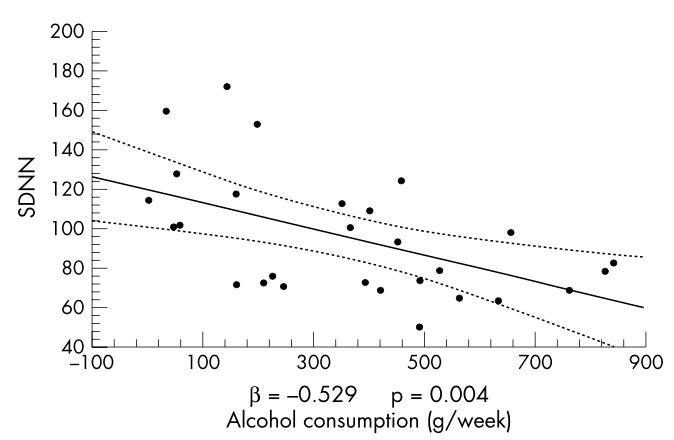 Alcohol, HRV and athletic recovery – what you ought to know