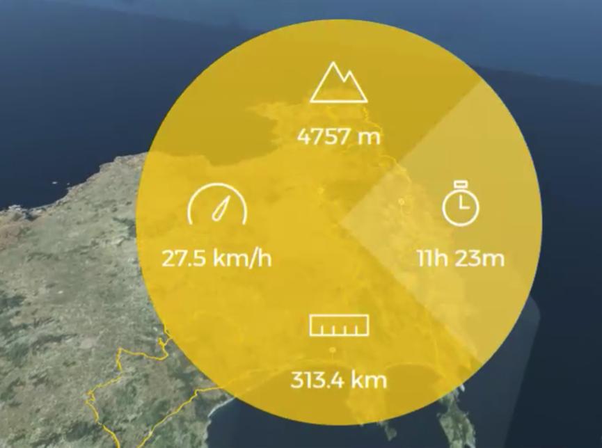 Mallorca 312 cyclosportive race report